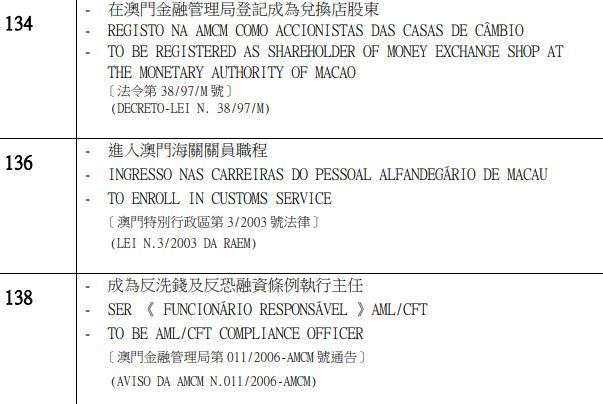 Macau-criminal-record-check-sample
