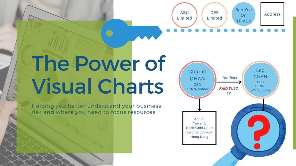 link chart analysis infogram